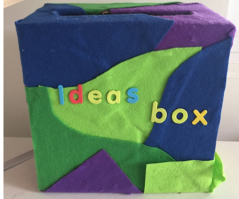 Ideas box to represent 'sharing data'